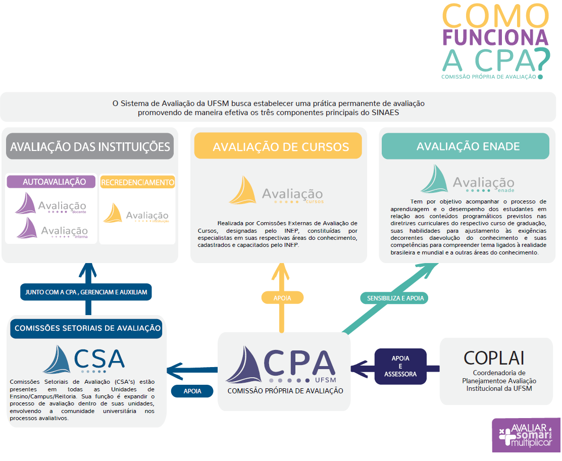 cpainfo2